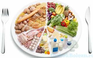 Подбор правильной диеты при молочнице