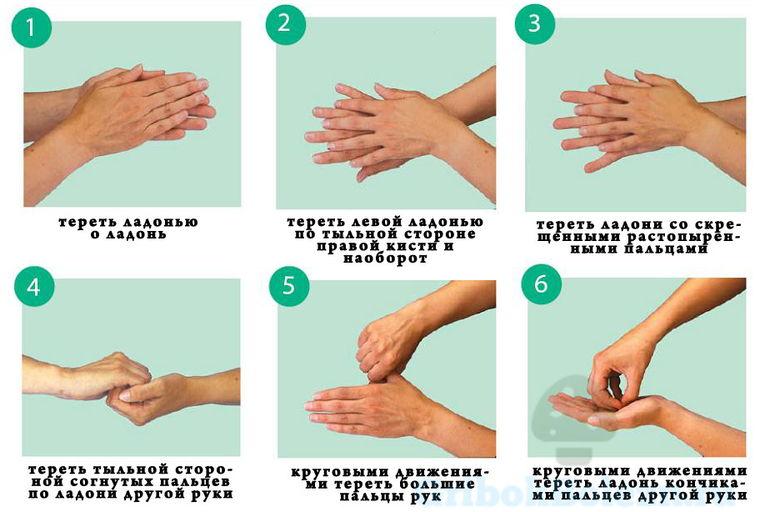 Антисептическая обработка рук